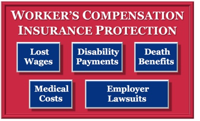 Worker's Compensation Insurance  A Basic Understanding. Main Source Online Banking Copd High Altitude. Blue Bell Heating And Air Conditioning. Top Gps Tracking Devices State Farm Okemos Mi. How To Buy Stock Online For Free. International College Of Broadcasting. Residential Window Washers Dodge Ram Atlanta. Secure Data Recovery Service. Illinois Insurance Companies