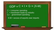 gdp-formula