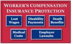 Worker's Compensation Insurance – A Basic Understanding